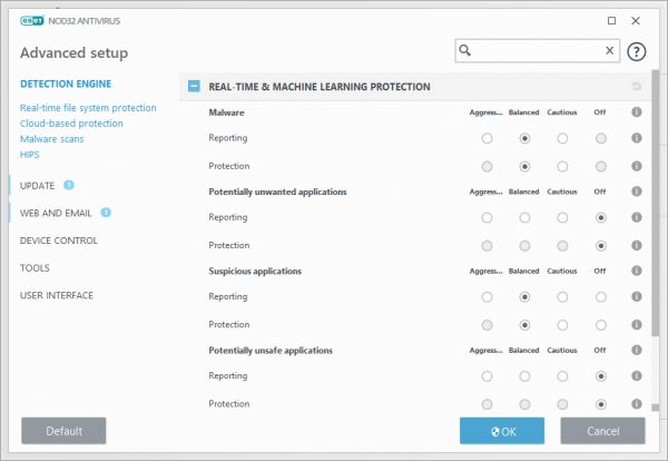 ESET NOD32 Antivirus 13.2.15.0 Patch {Updted} Free Download